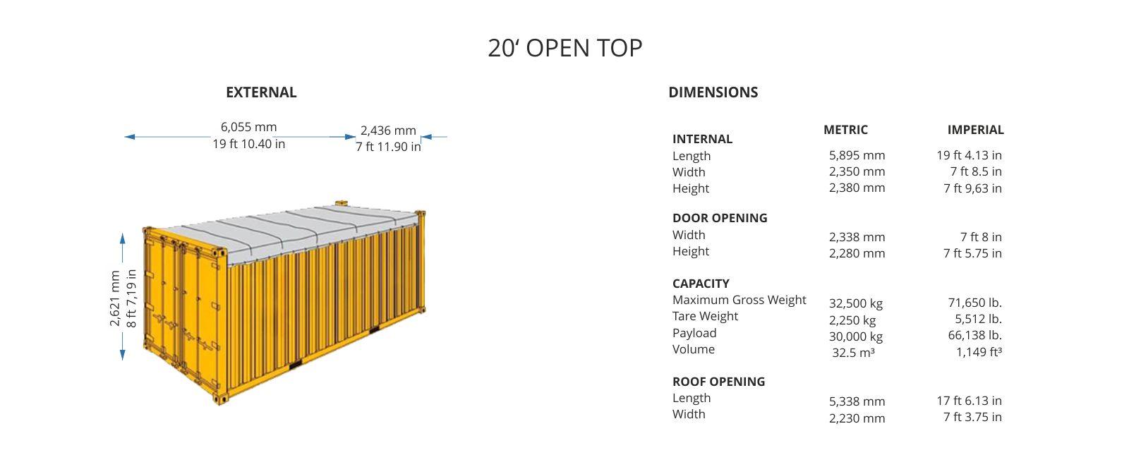 Diseño de dimensiones de containers para web